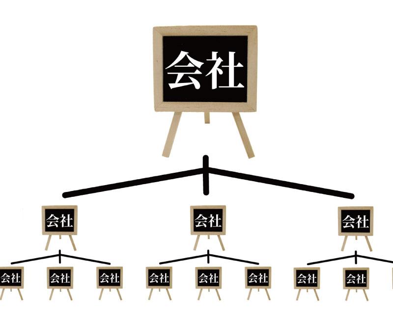 協会の組織図